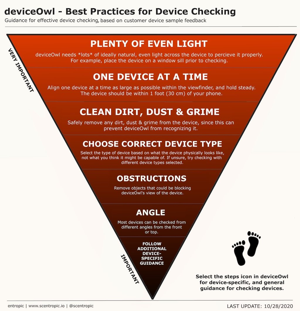 Best Practices for Device Checking with deviceOwl