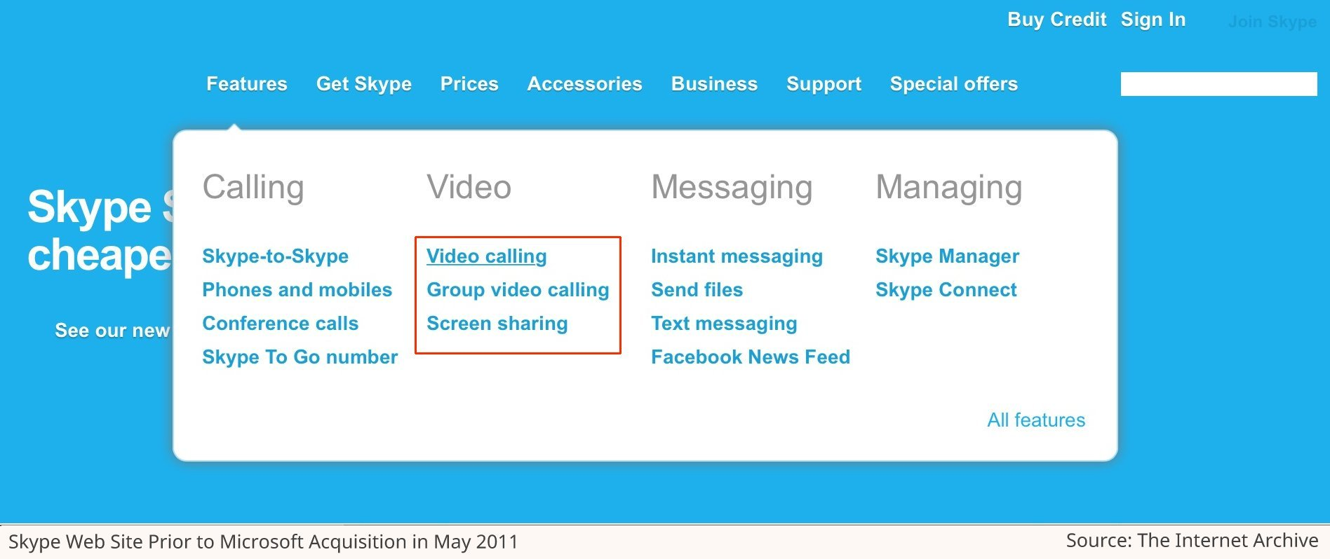 The Main Features of Skype Just Prior to Microsoft Acquisition